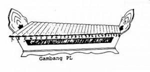 Gambang